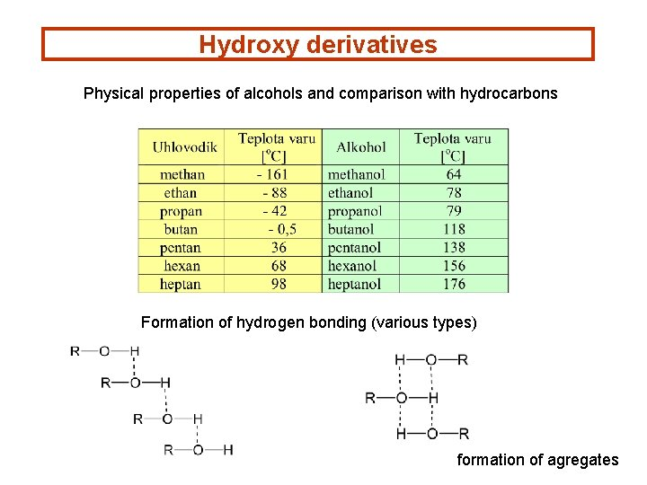 Hydroxy derivatives Physical properties of alcohols and comparison with hydrocarbons Formation of hydrogen bonding