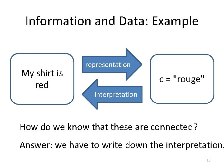 """Information and Data: Example My shirt is red representation c = """"rouge"""" interpretation How"""