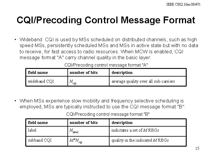 IEEE C 802. 16 m-08/471 CQI/Precoding Control Message Format • Wideband CQI is used