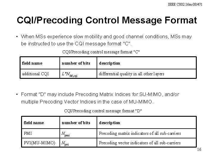 IEEE C 802. 16 m-08/471 CQI/Precoding Control Message Format • When MSs experience slow