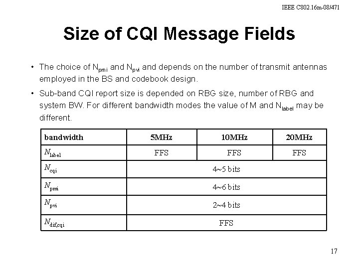 IEEE C 802. 16 m-08/471 Size of CQI Message Fields • The choice of