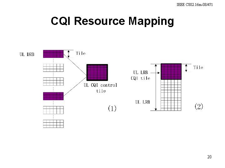 IEEE C 802. 16 m-08/471 CQI Resource Mapping 20