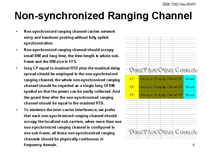 IEEE C 802. 16 m-08/471 Non-synchronized Ranging Channel • Non-synchronized ranging channel carries network