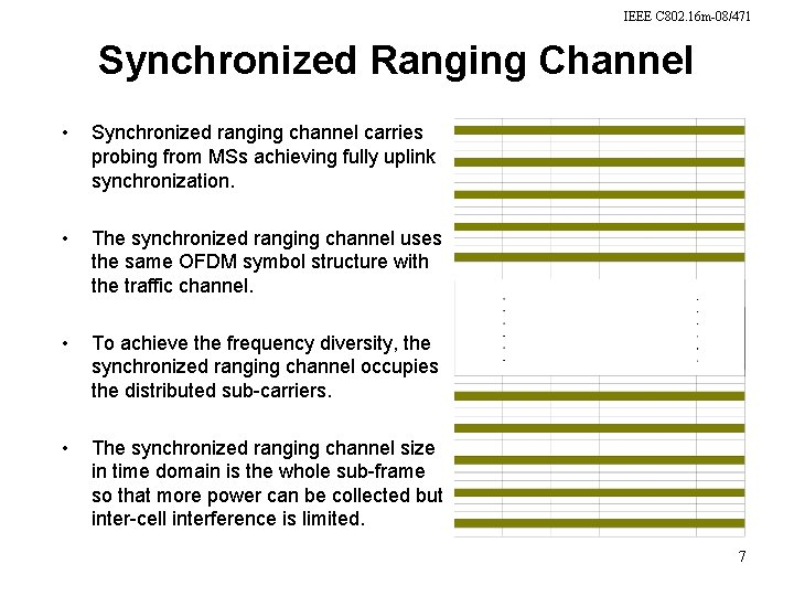 IEEE C 802. 16 m-08/471 Synchronized Ranging Channel • Synchronized ranging channel carries probing