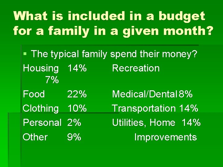 What is included in a budget for a family in a given month? §