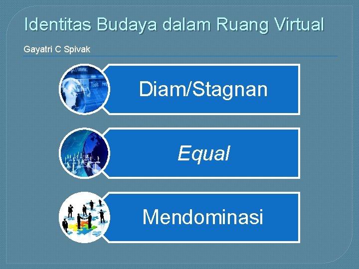 Identitas Budaya dalam Ruang Virtual Gayatri C Spivak Diam/Stagnan Equal Mendominasi
