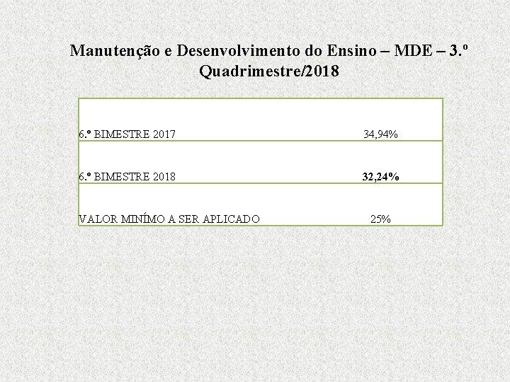 Manutenção e Desenvolvimento do Ensino – MDE – 3. º Quadrimestre/2018 6. º BIMESTRE