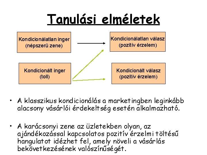 Tanulási elméletek Kondicionálatlan inger (népszerű zene) Kondicionálatlan válasz (pozitív érzelem) Kondicionált inger (toll) Kondicionált