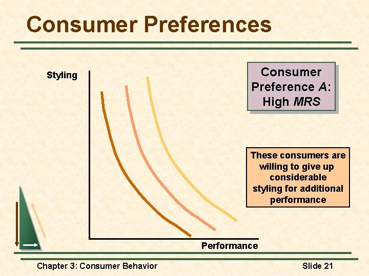 Consumer Preferences Styling Consumer Preference A: High MRS These consumers are willing to give