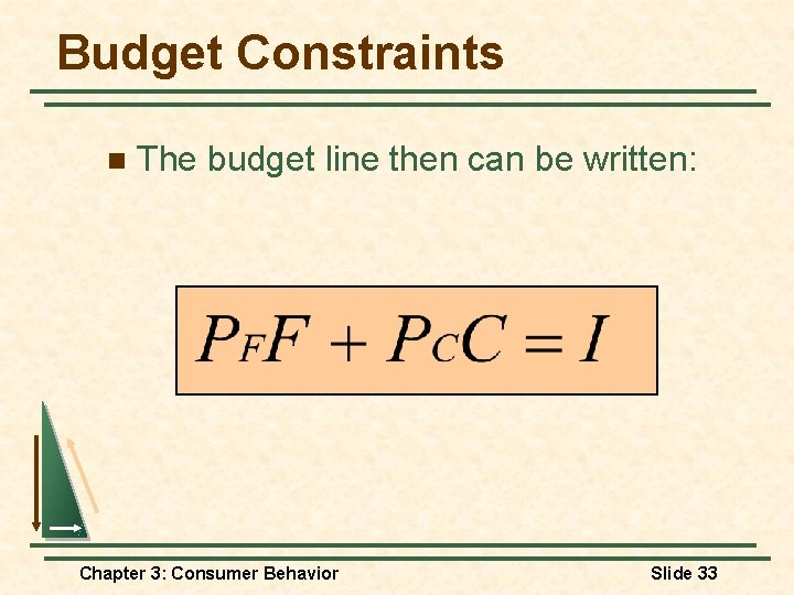 Budget Constraints n The budget line then can be written: Chapter 3: Consumer Behavior