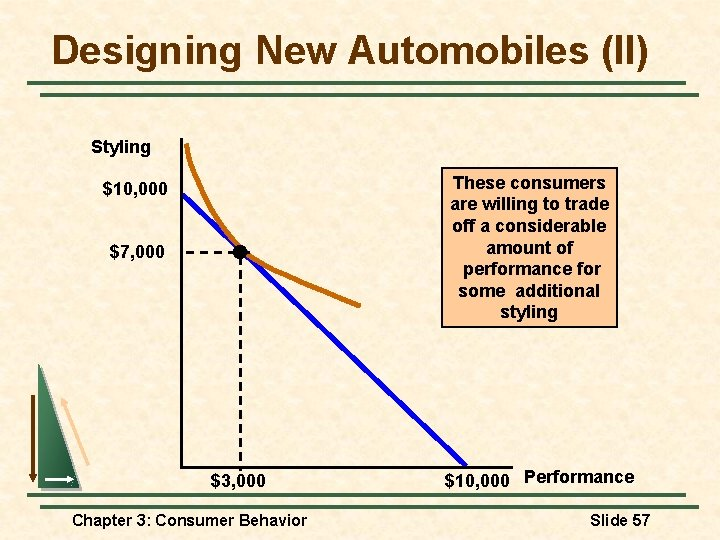 Designing New Automobiles (II) Styling These consumers are willing to trade off a considerable