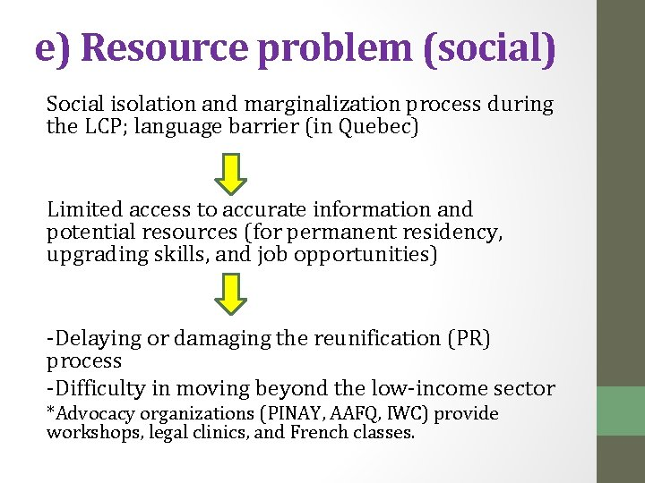e) Resource problem (social) Social isolation and marginalization process during the LCP; language barrier