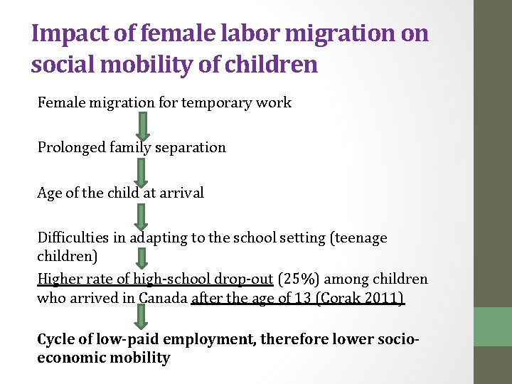 Impact of female labor migration on social mobility of children Female migration for temporary