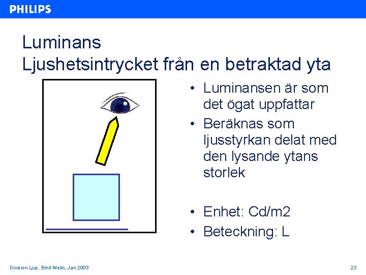 Luminans Ljushetsintrycket från en betraktad yta • Luminansen är som det ögat uppfattar •