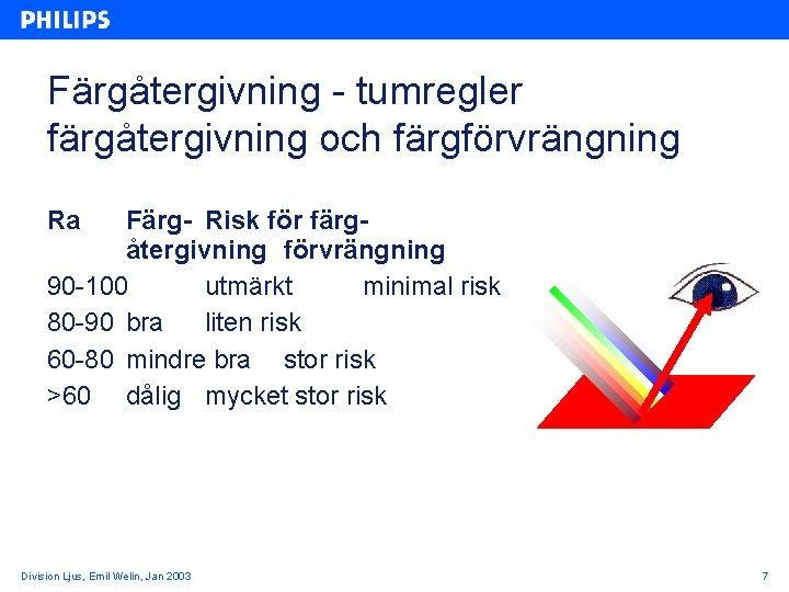Färgåtergivning - tumregler färgåtergivning och färgförvrängning Ra Färg- Risk för färgåtergivning förvrängning 90 -100