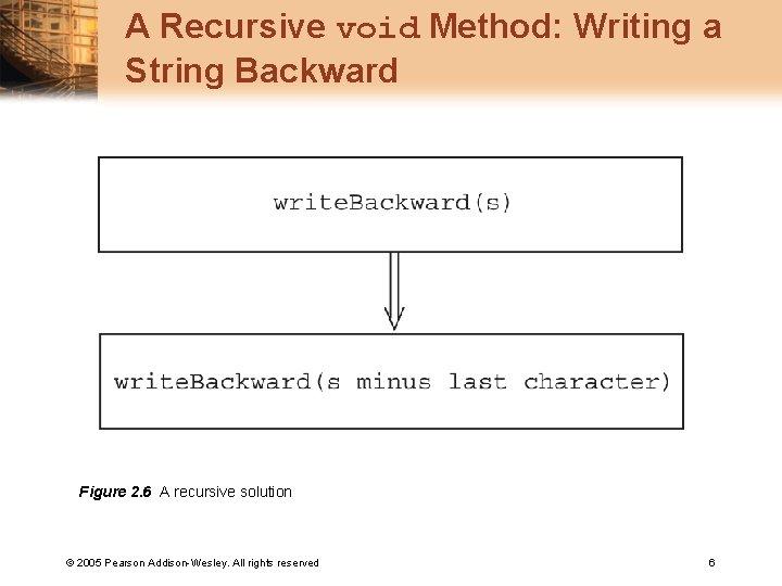 A Recursive void Method: Writing a String Backward Figure 2. 6 A recursive solution