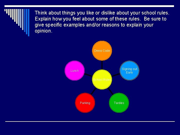 Think about things you like or dislike about your school rules. Explain how you
