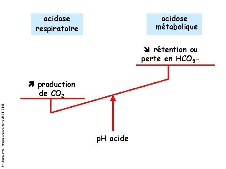 acidose respiratoire acidose métabolique rétention ou perte en HCO 3 - Pr Marquette. Année