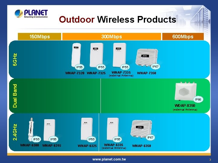 Outdoor Wireless Products 300 Mbps 5 GHz 150 Mbps IP 55 600 Mbps IP