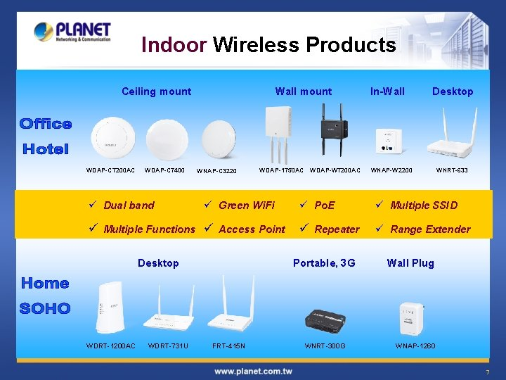 Indoor Wireless Products Wall mount Ceiling mount WDAP-C 7200 AC WDAP-C 7400 ü Dual