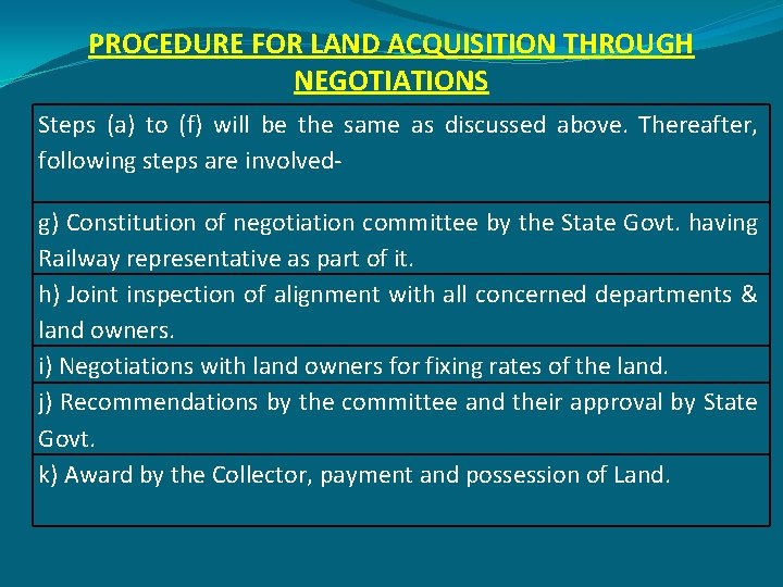 PROCEDURE FOR LAND ACQUISITION THROUGH NEGOTIATIONS Steps (a) to (f) will be the same