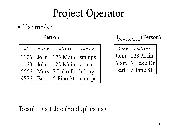 Project Operator • Example: Name, Address(Person) Person Id Name Address Hobby Name 1123 5556