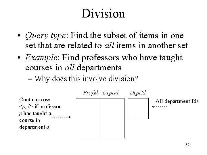 Division • Query type: Find the subset of items in one set that are
