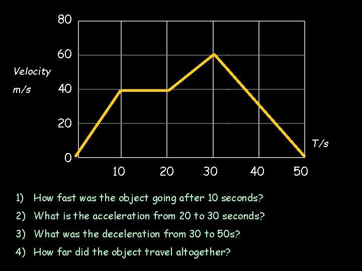 80 60 Velocity m/s 40 20 0 T/s 10 20 30 40 1) How
