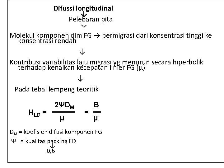 Difussi longitudinal ↓ Pelebaran pita ↓ Molekul komponen dlm FG → bermigrasi dari konsentrasi