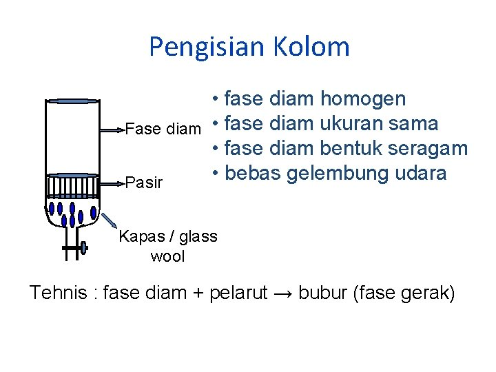 Pengisian Kolom Fase diam Pasir • fase diam homogen • fase diam ukuran sama