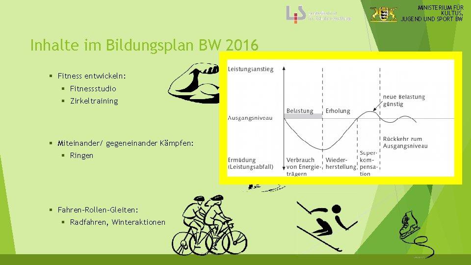 MINISTERIUM FÜR KULTUS, JUGEND UND SPORT BW Inhalte im Bildungsplan BW 2016 § Fitness