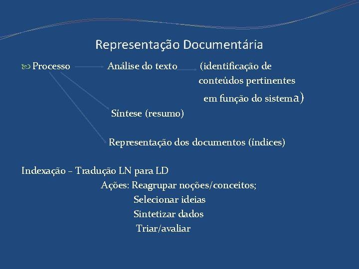 Representação Documentária Processo Análise do texto (identificação de conteúdos pertinentes em função do sistem