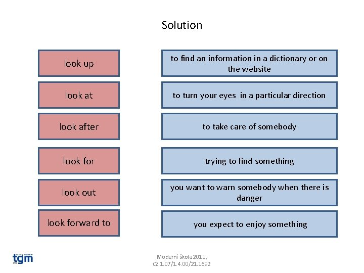 Solution look up to find an information in a dictionary or on the website