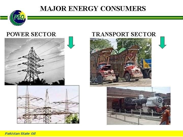 MAJOR ENERGY CONSUMERS B POWER SECTOR Pakistan State Oil TRANSPORT SECTOR