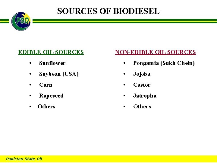 SOURCES OF BIODIESEL B EDIBLE OIL SOURCES NON-EDIBLE OIL SOURCES • Sunflower • Pongamia
