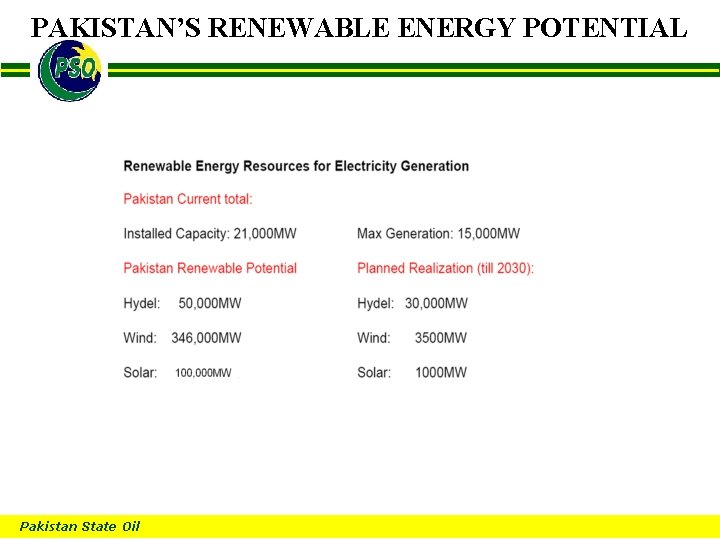 PAKISTAN'S RENEWABLE ENERGY POTENTIAL B Pakistan State Oil