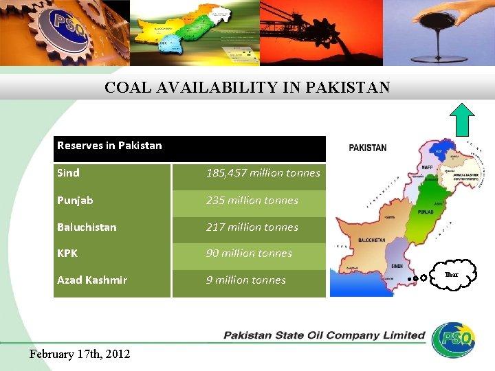 B COAL AVAILABILITY IN PAKISTAN Reserves in Pakistan Sind 185, 457 million tonnes Punjab