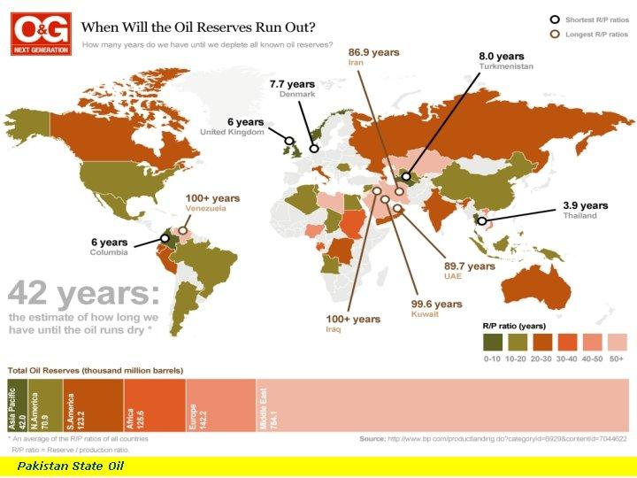 B Pakistan State Oil