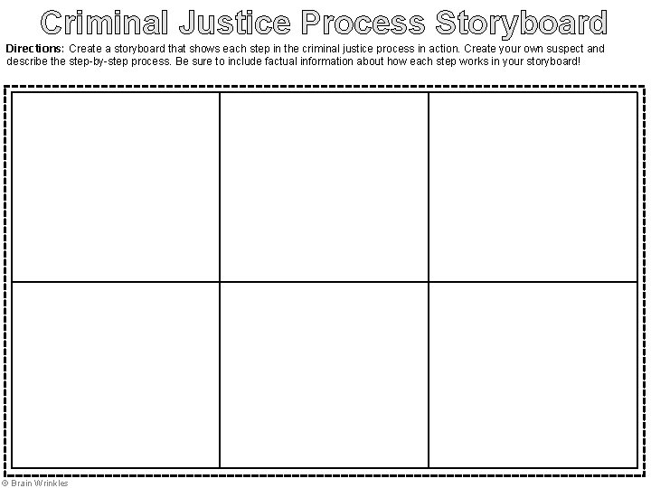 Criminal Justice Process Storyboard Directions: Create a storyboard that shows each step in the