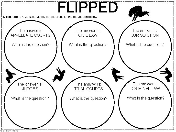 FLIPPED Directions: Create accurate review questions for the six answers below. The answer is: