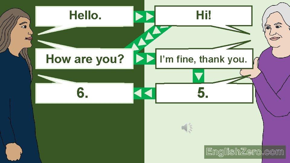 Hello. Hi! How are you? I'm fine, thank you. 6. 5. Hello.