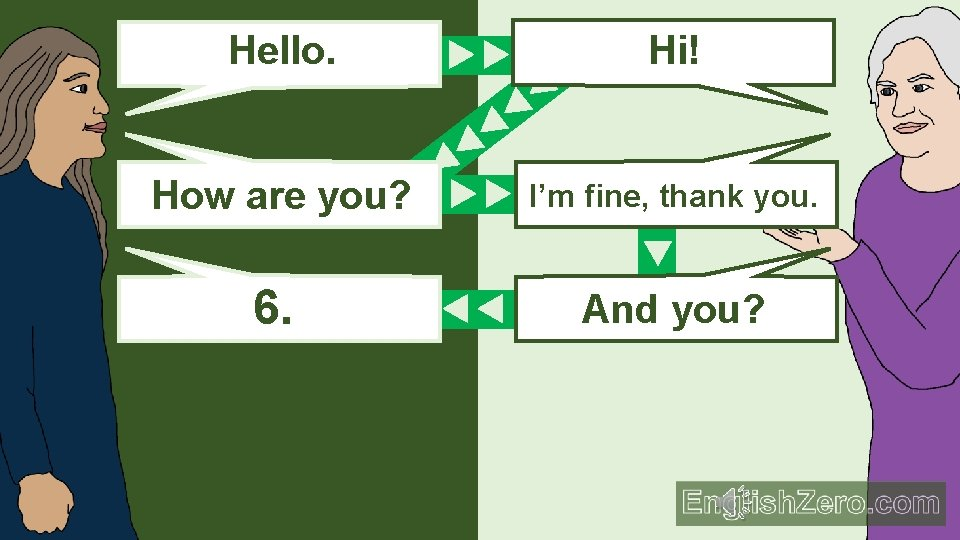 Hello. Hi! How are you? I'm fine, thank you. 6. And you? Hello.