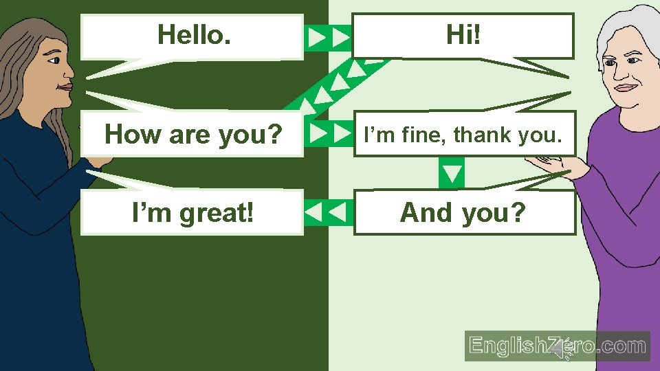 Hello. Hi! How are you? I'm fine, thank you. I'm great! And you? Hello.