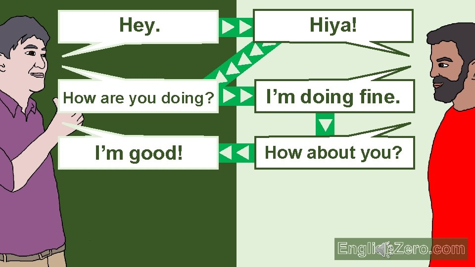 Hey. Hiya! How are you doing? I'm doing fine. I'm good! How about you?