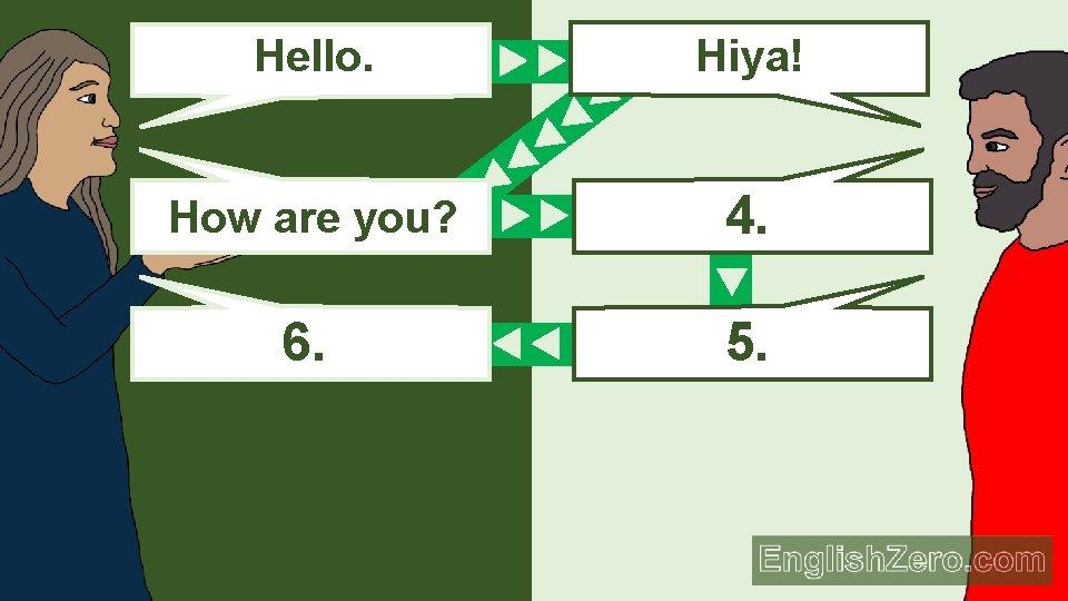 Hello. Hiya! How are you? 4. 6. 5. Hello.
