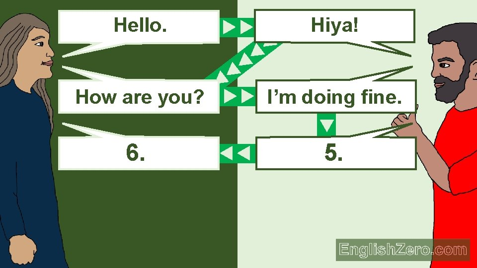 Hello. Hiya! How are you? I'm doing fine. 6. 5. Hello.