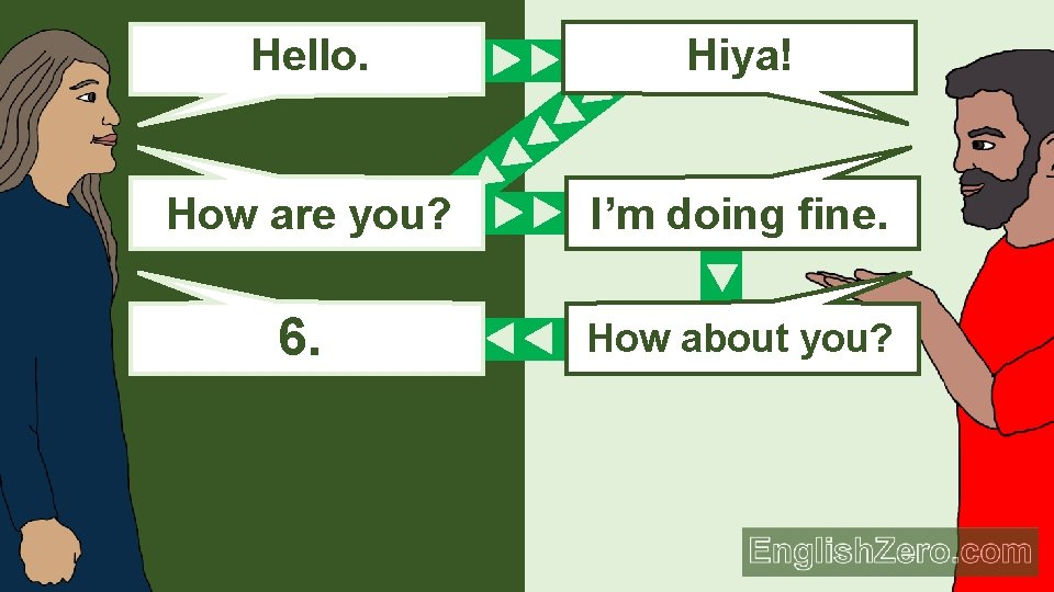 Hello. Hiya! How are you? I'm doing fine. 6. How about you? Hello.