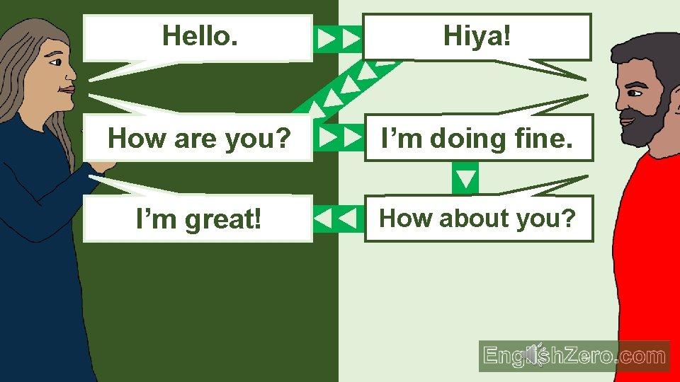 Hello. Hiya! How are you? I'm doing fine. I'm great! How about you? Hello.