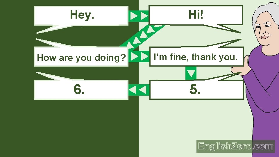 Hey. Hi! How are you doing? I'm fine, thank you. 6. 5. Hello.