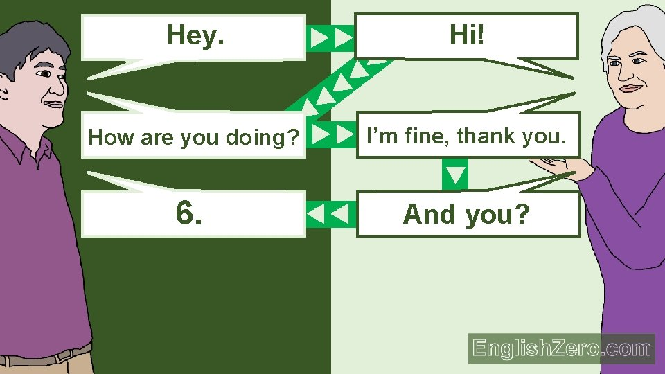 Hey. Hi! How are you doing? I'm fine, thank you. 6. And you? Hello.